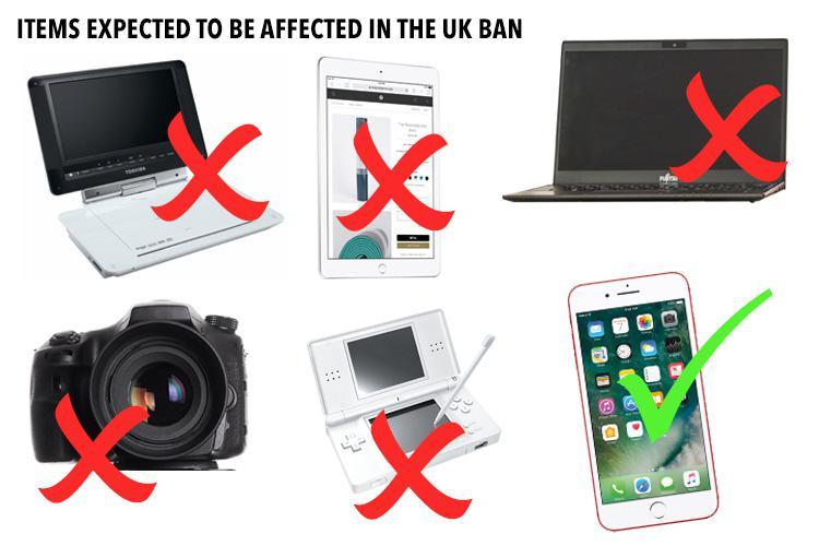 Traveling with Kids and the Ban on Electronics